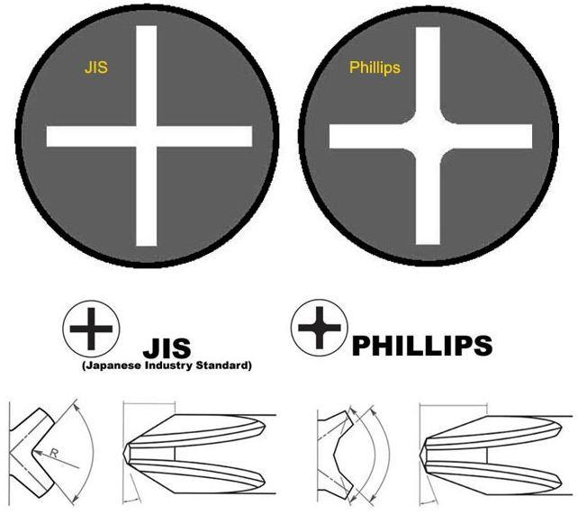 Tools – Vessel JIS screwdriver...