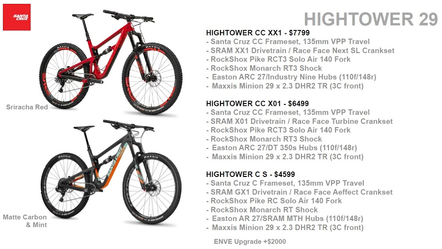 hightower_29er_kit