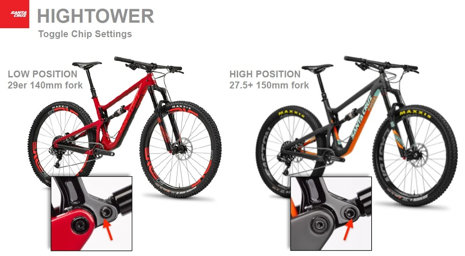 Introducing the Santa Cruz Hightower