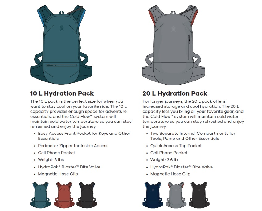 Hydro Flask Launches New Journey Hydration Pack Collection
